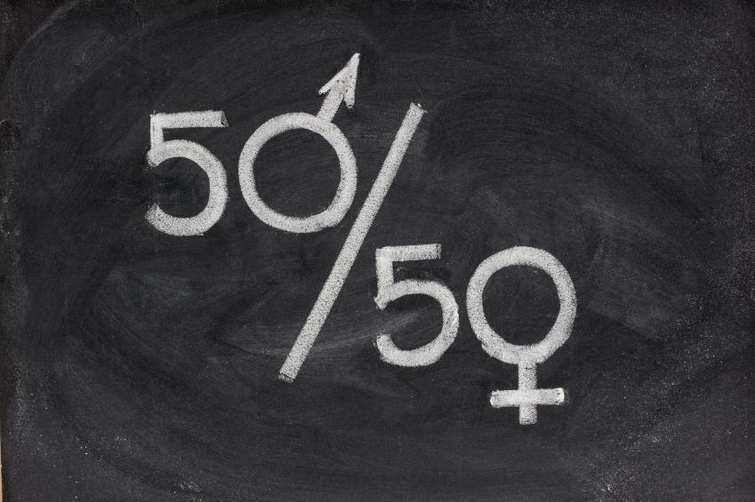 Gender Guilt